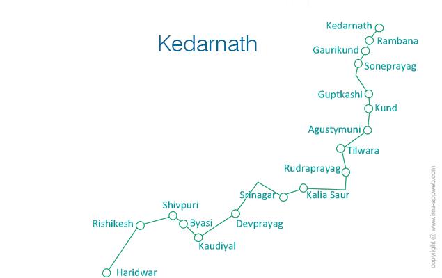 chardham yatra map